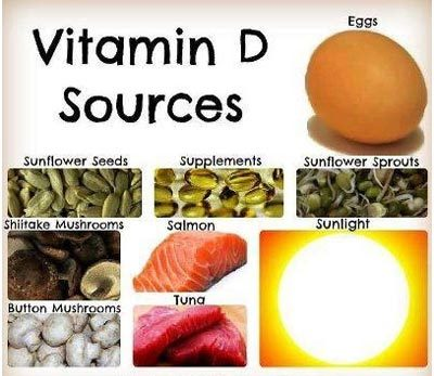 Sources-of-Vitamin-D