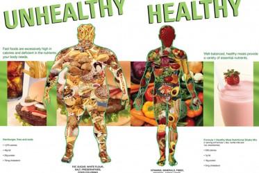 healthy_unhealthy